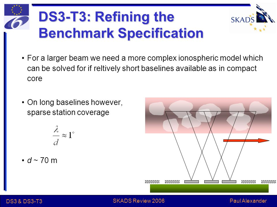 Paul Alexander DS3 & DS3-T3 SKADS Review 2006 DS3-T3: Refining the Benchmark Specification For a larger beam we need a more complex ionospheric model which can be solved for if reltively short baselines available as in compact core On long baselines however, sparse station coverage d ~ 70 m