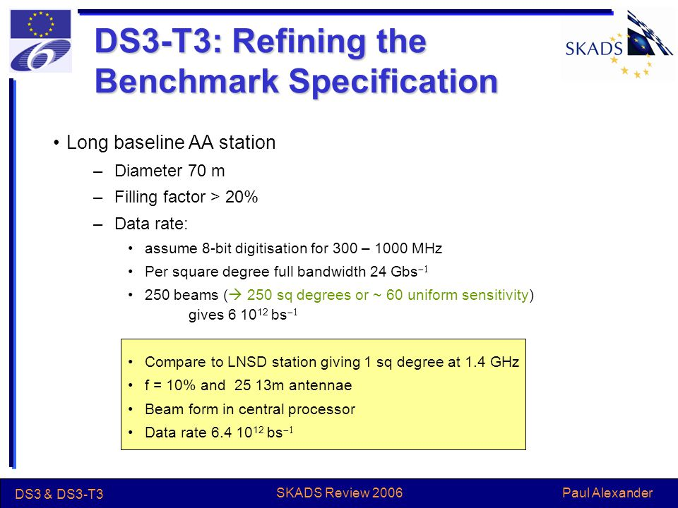 Paul Alexander DS3 & DS3-T3 SKADS Review 2006 Long baseline AA station –Diameter 70 m –Filling factor > 20% –Data rate: assume 8-bit digitisation for 300 – 1000 MHz Per square degree full bandwidth 24 Gbs  250 beams (  250 sq degrees or ~ 60 uniform sensitivity) gives 6 10 12 bs  Compare to LNSD station giving 1 sq degree at 1.4 GHz f = 10% and 25 13m antennae Beam form in central processor Data rate 6.4 10 12 bs  DS3-T3: Refining the Benchmark Specification