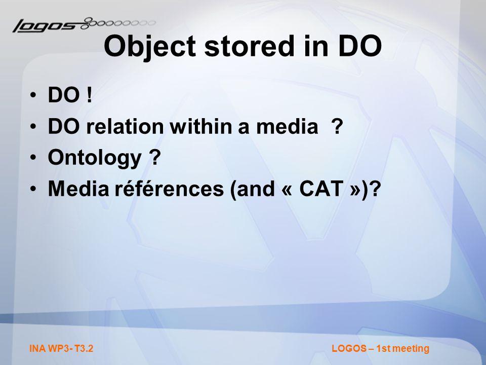 INA WP3- T3.1LOGOS – 1st meeting Tools dependencies