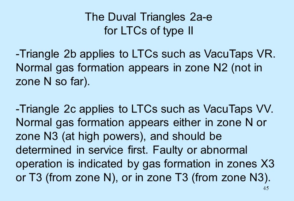 45 The Duval Triangles 2a-e for LTCs of type II -Triangle 2b applies to LTCs such as VacuTaps VR. Normal gas formation appears in zone N2 (not in zone