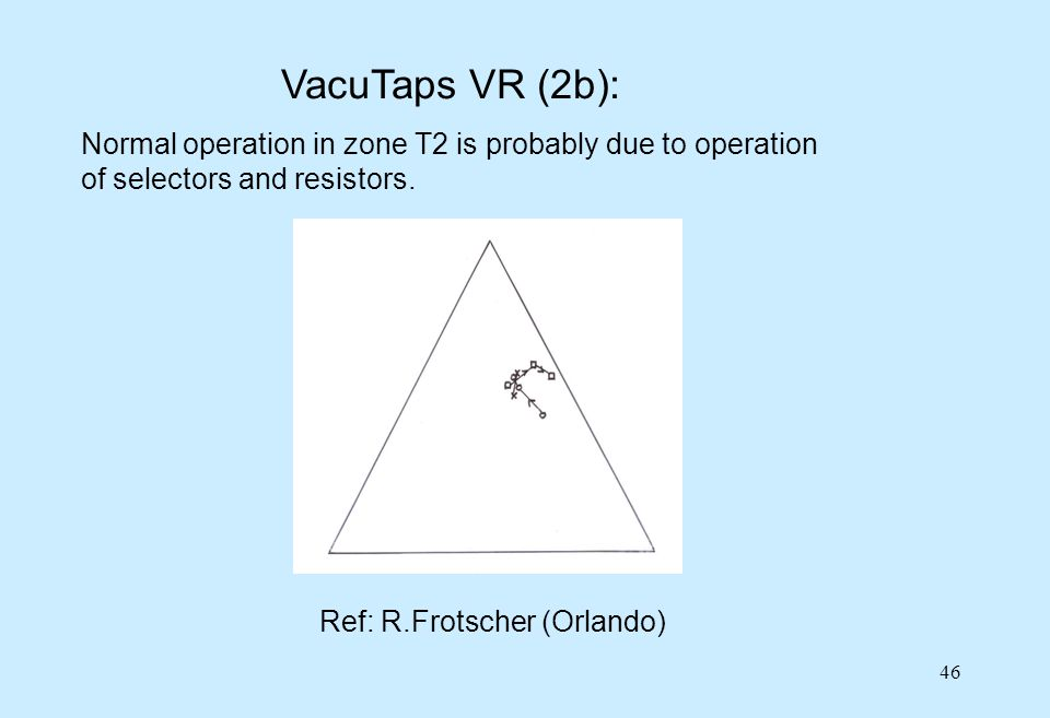 46 Ref: R.Frotscher (Orlando) VacuTaps VR (2b): Normal operation in zone T2 is probably due to operation of selectors and resistors.