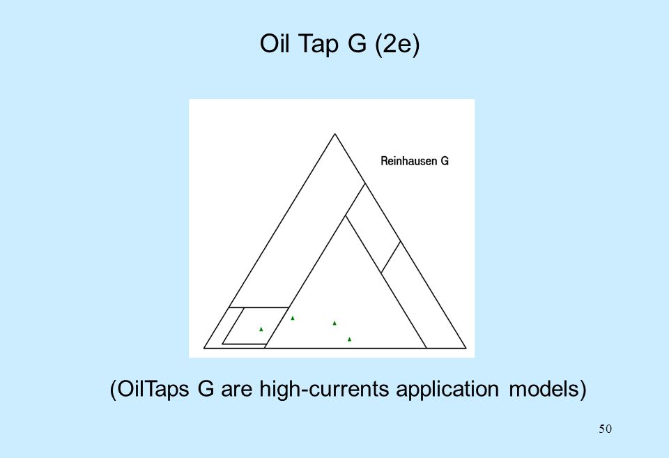 50 Oil Tap G (2e) (OilTaps G are high-currents application models)