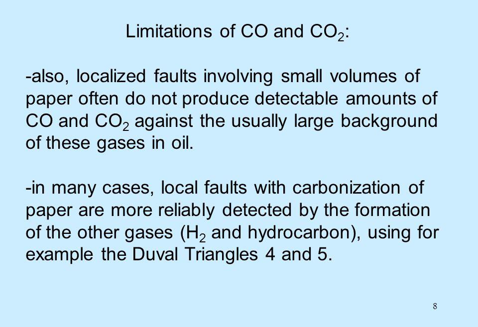49 Oil Taps R (2d):
