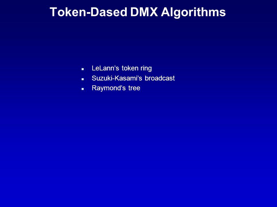 Token-Dased DMX Algorithms n LeLann's token ring n Suzuki-Kasami's broadcast n Raymond's tree