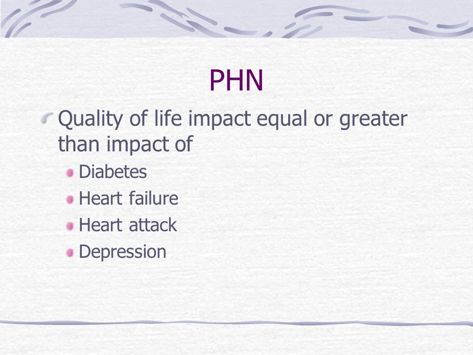 PHN Quality of life impact equal or greater than impact of Diabetes Heart failure Heart attack Depression