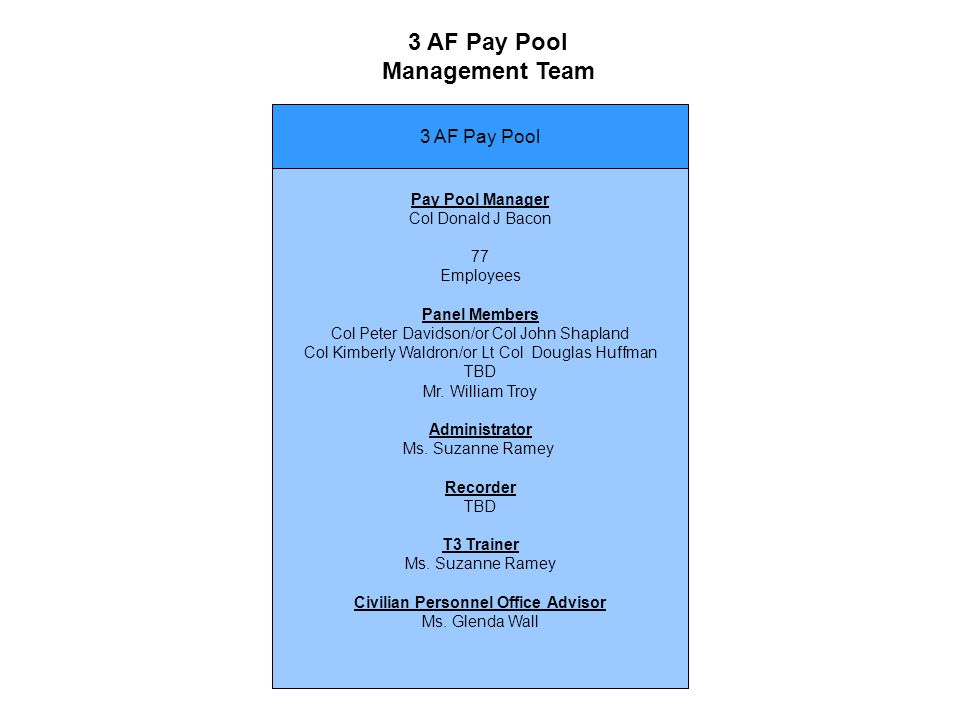3 AF Pay Pool Management Team Pay Pool Manager Col Donald J Bacon 77 Employees Panel Members Col Peter Davidson/or Col John Shapland Col Kimberly Waldron/or Lt Col Douglas Huffman TBD Mr.