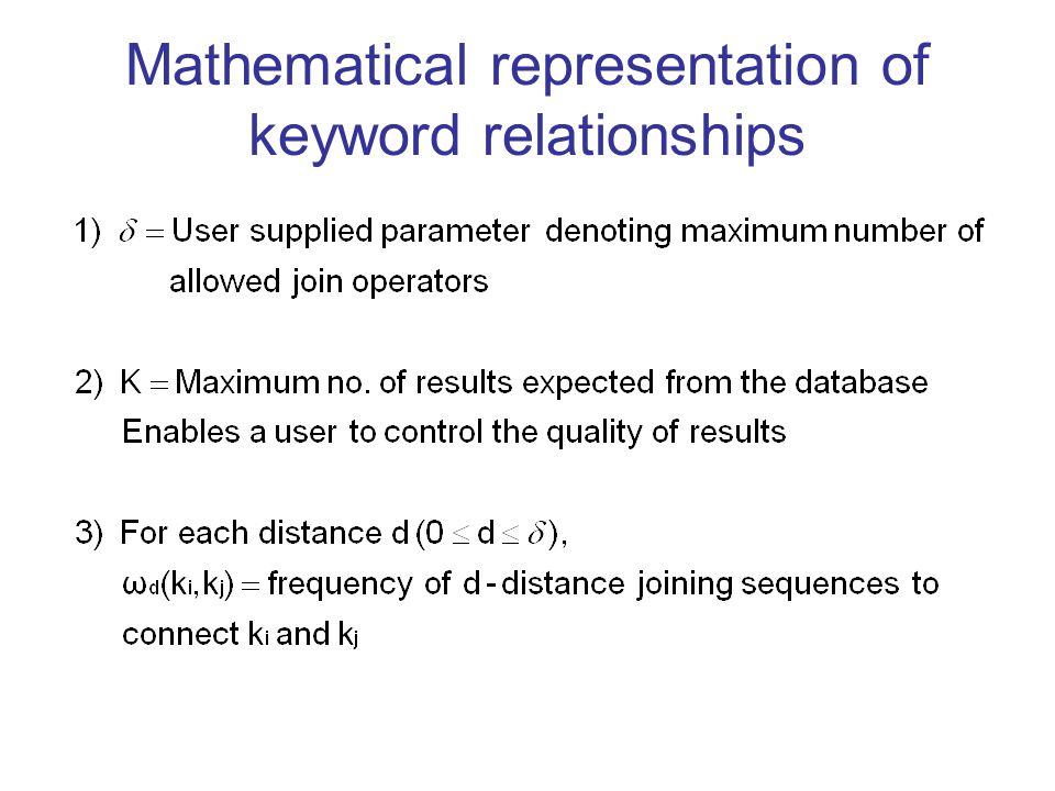 Mathematical representation of keyword relationships