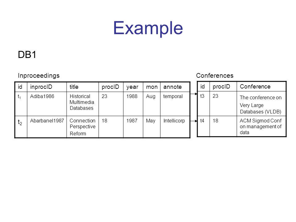 Example DB2