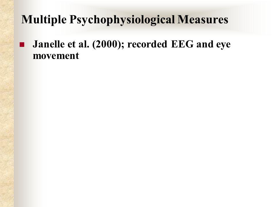 Multiple Psychophysiological Measures Janelle et al. (2000); recorded EEG and eye movement