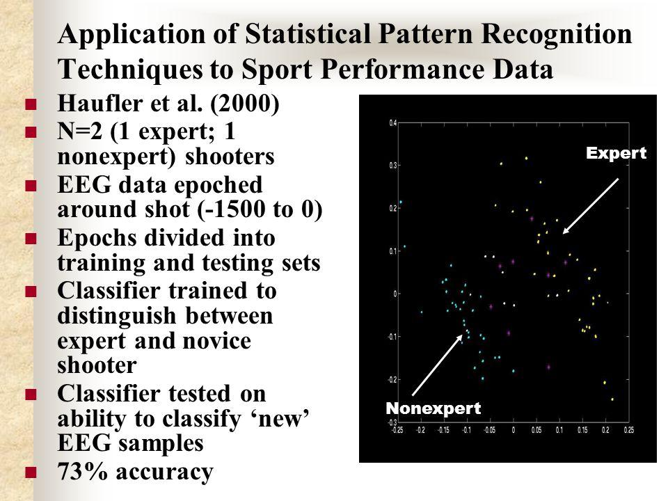 Application of Statistical Pattern Recognition Techniques to Sport Performance Data Haufler et al.