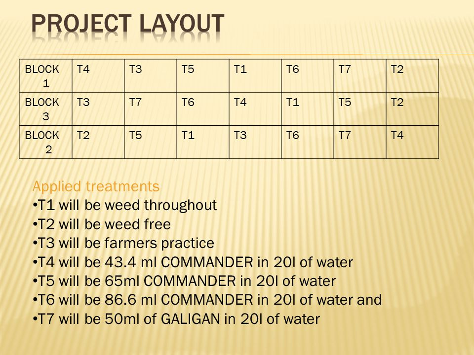 BLOCK 1 T4T3T5T1T6T7T2 BLOCK 3 T3T7T6T4T1T5T2 BLOCK 2 T2T5T1T3T6T7T4 Applied treatments T1 will be weed throughout T2 will be weed free T3 will be farmers practice T4 will be 43.4 ml COMMANDER in 20l of water T5 will be 65ml COMMANDER in 20l of water T6 will be 86.6 ml COMMANDER in 20l of water and T7 will be 50ml of GALIGAN in 20l of water