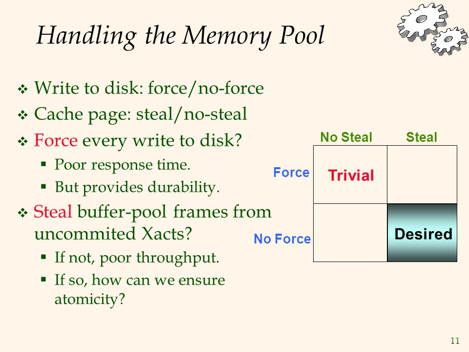 11 Handling the Memory Pool  Write to disk: force/no-force  Cache page: steal/no-steal  Force every write to disk.