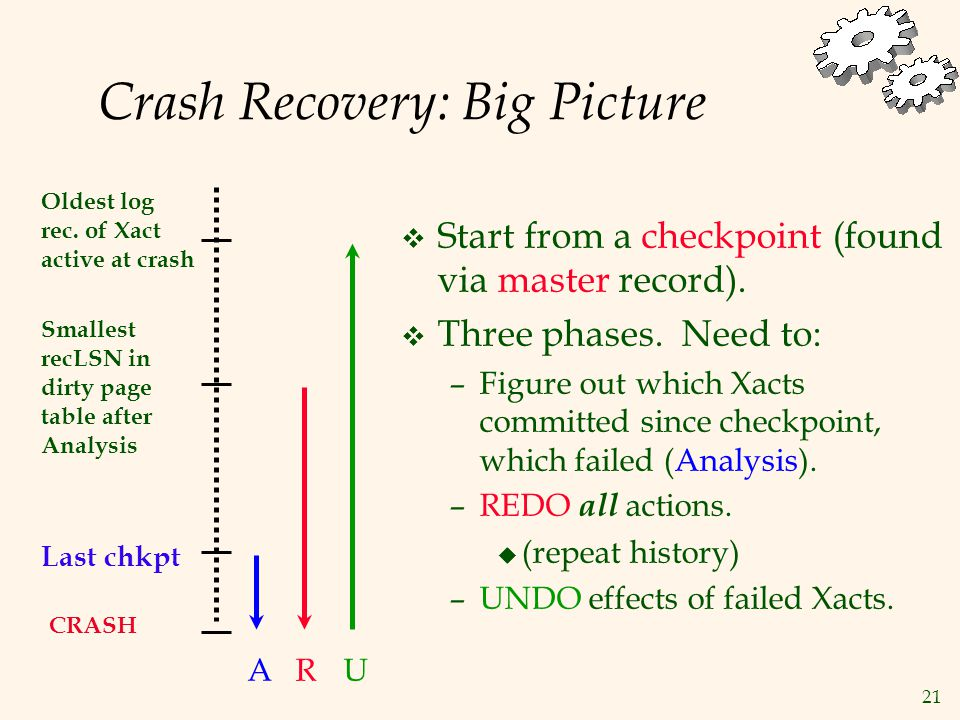 21 Crash Recovery: Big Picture v Start from a checkpoint (found via master record).