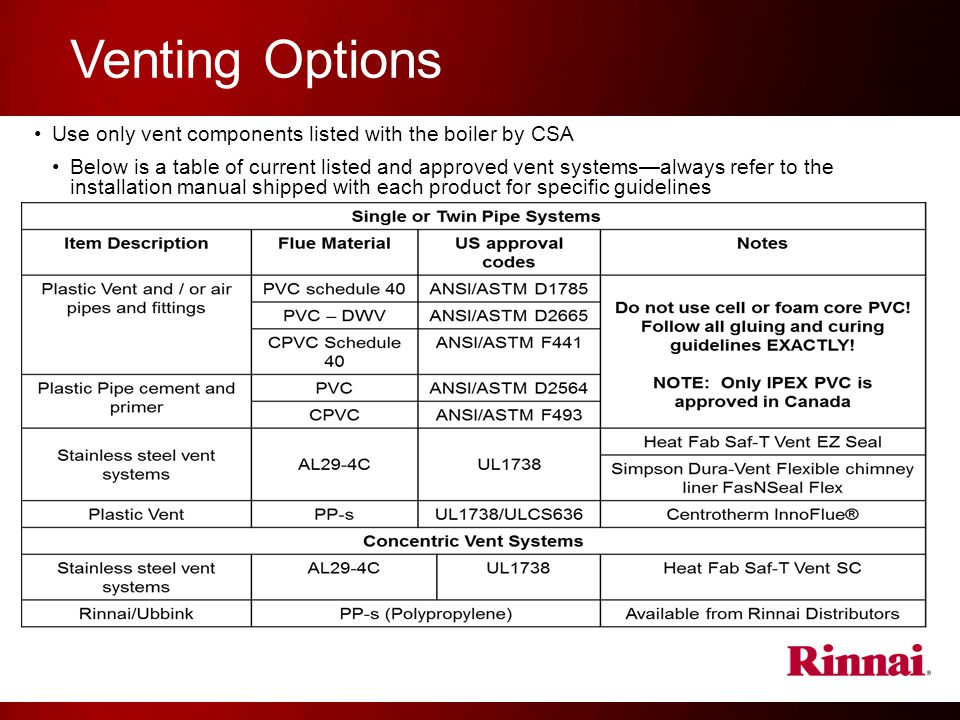 Venting Options Use only vent components listed with the boiler by CSA Below is a table of current listed and approved vent systems—always refer to the installation manual shipped with each product for specific guidelines
