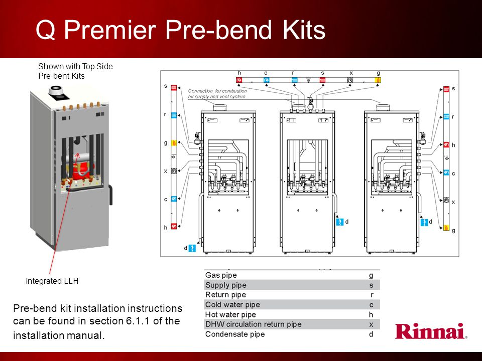 Q Premier Pre-bend Kits Integrated LLH Shown with Top Side Pre-bent Kits Pre-bend kit installation instructions can be found in section 6.1.1 of the installation manual.