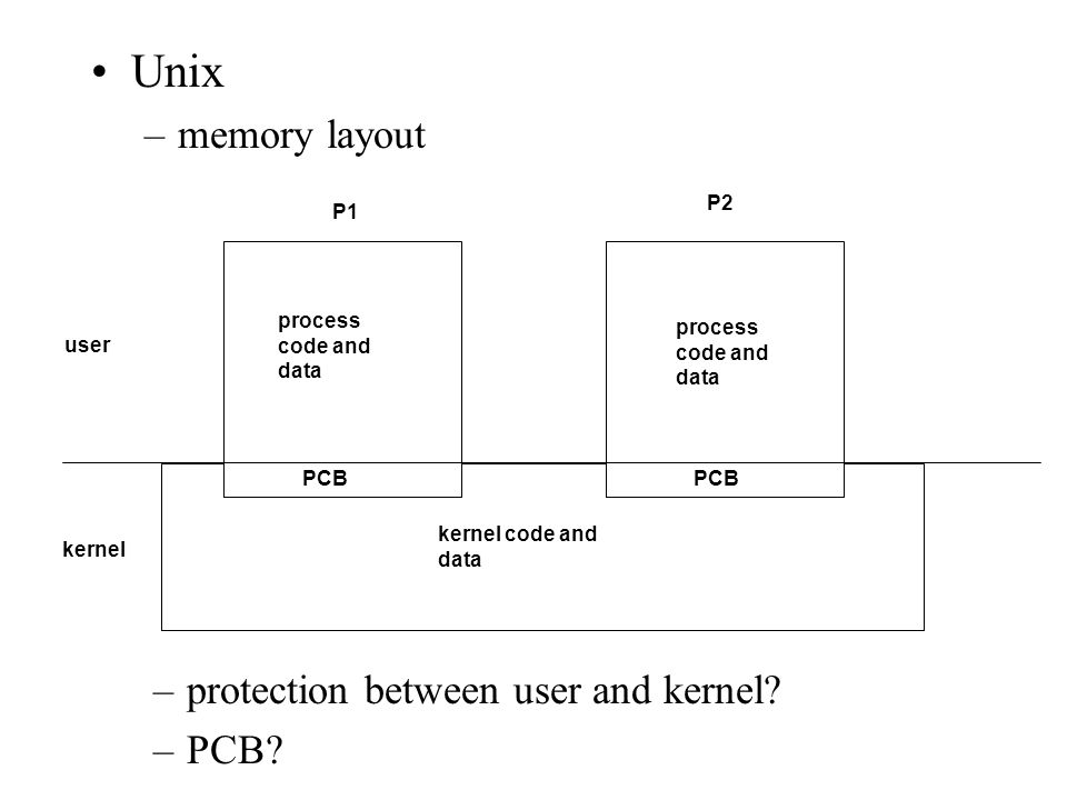 Unix –memory layout –protection between user and kernel.
