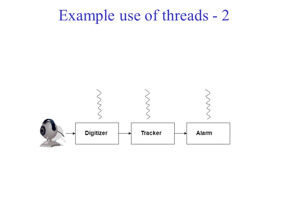 DigitizerTrackerAlarm Example use of threads - 2
