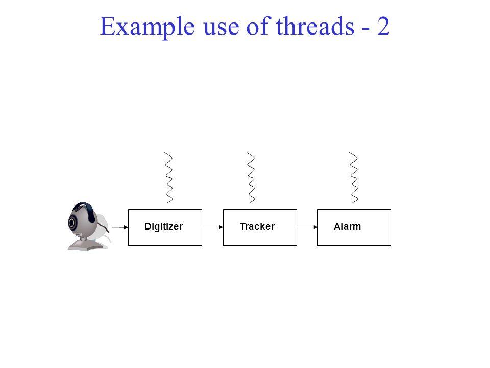 Kernel User P2 P3 P1 T2 T3 T1 T2 T1 lwp Solaris threads