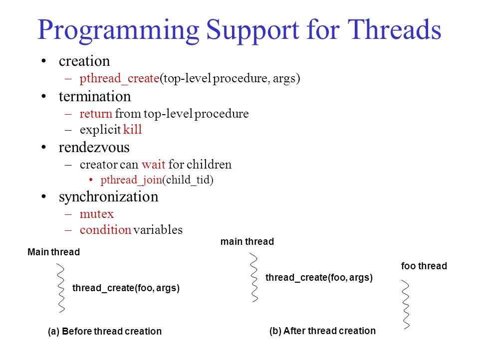 (a) ST program(b) MT program code global heap stack stack1stack2stack3stack4