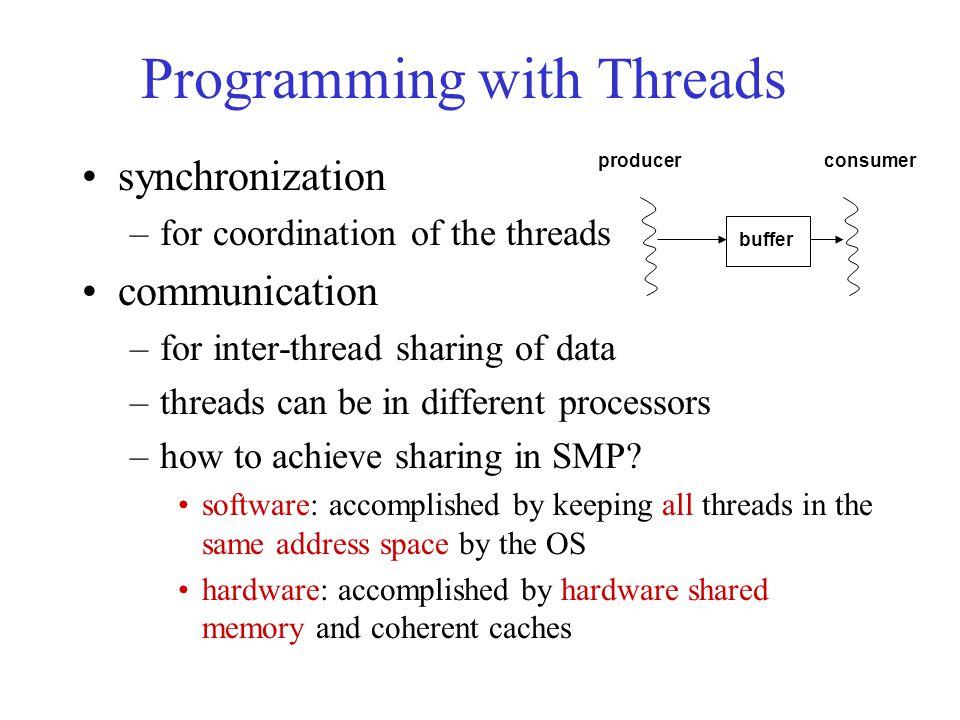 Shared Memory CPU.. Input/output Shared bus SMP