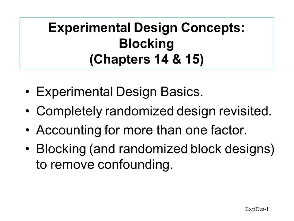 ExpDes-1 Experimental Design Concepts: Blocking (Chapters 14 & 15) Experimental Design Basics.