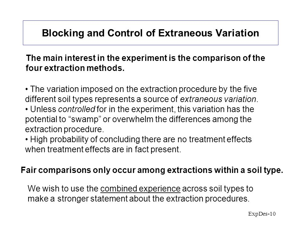 ExpDes-10 Blocking and Control of Extraneous Variation The main interest in the experiment is the comparison of the four extraction methods.