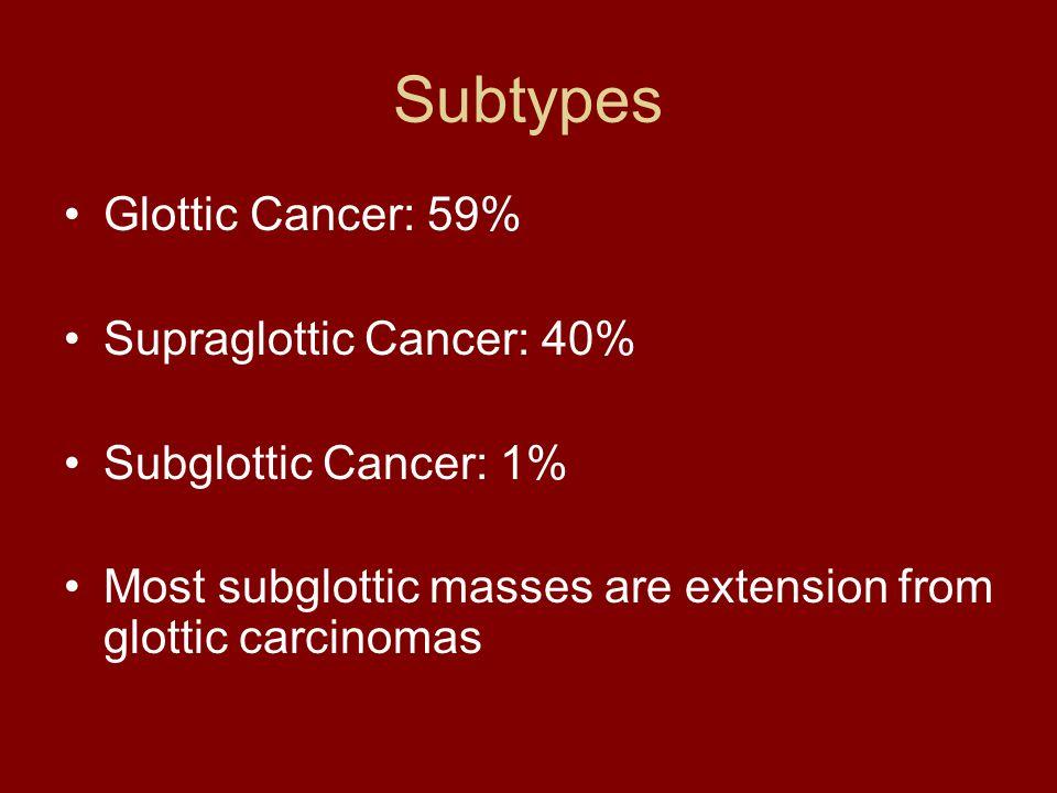 Subtypes Glottic Cancer: 59% Supraglottic Cancer: 40% Subglottic Cancer: 1% Most subglottic masses are extension from glottic carcinomas