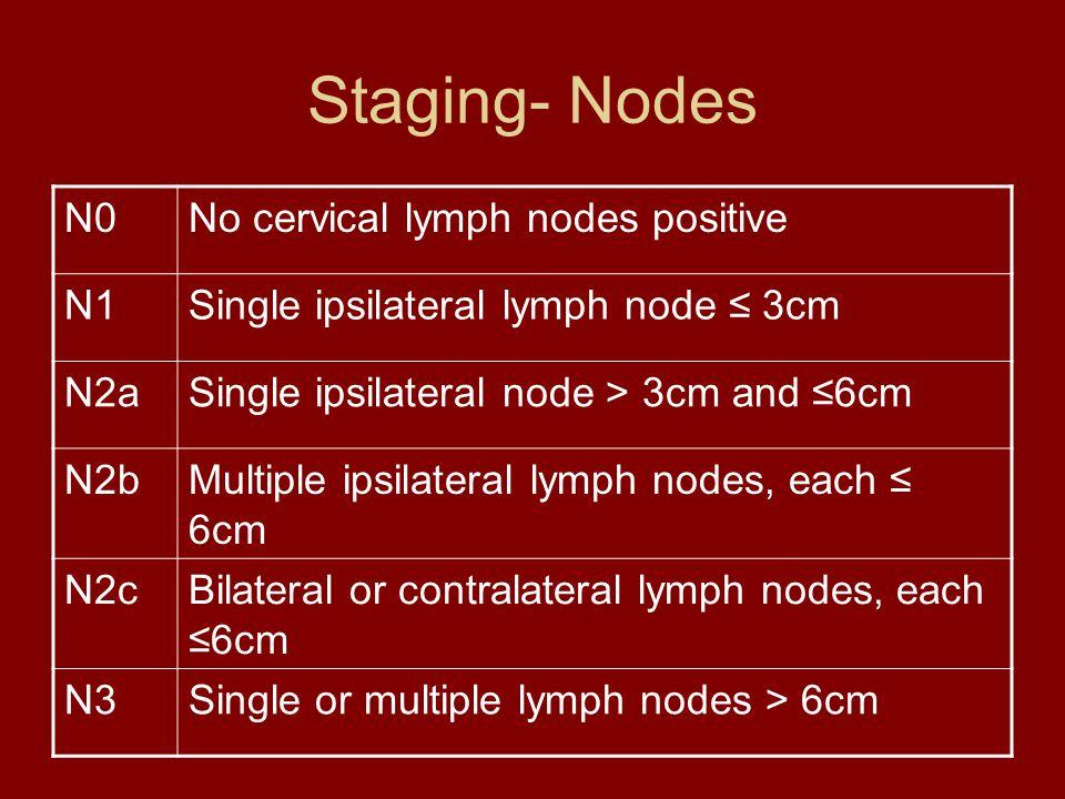 Staging- Nodes N0No cervical lymph nodes positive N1Single ipsilateral lymph node ≤ 3cm N2aSingle ipsilateral node > 3cm and ≤6cm N2bMultiple ipsilate