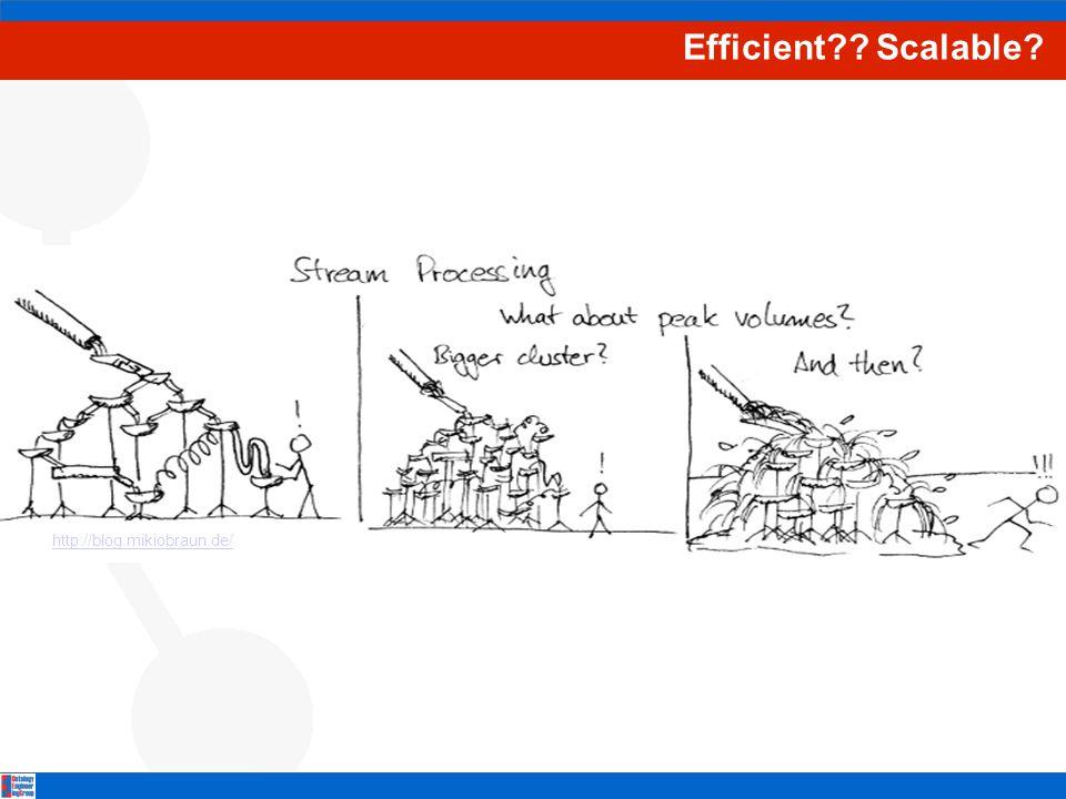 Efficient?? Scalable? http://blog.mikiobraun.de/