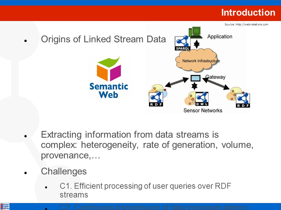 Introduction Origins of Linked Stream Data Extracting information from data streams is complex: heterogeneity, rate of generation, volume, provenance,… Challenges C1.