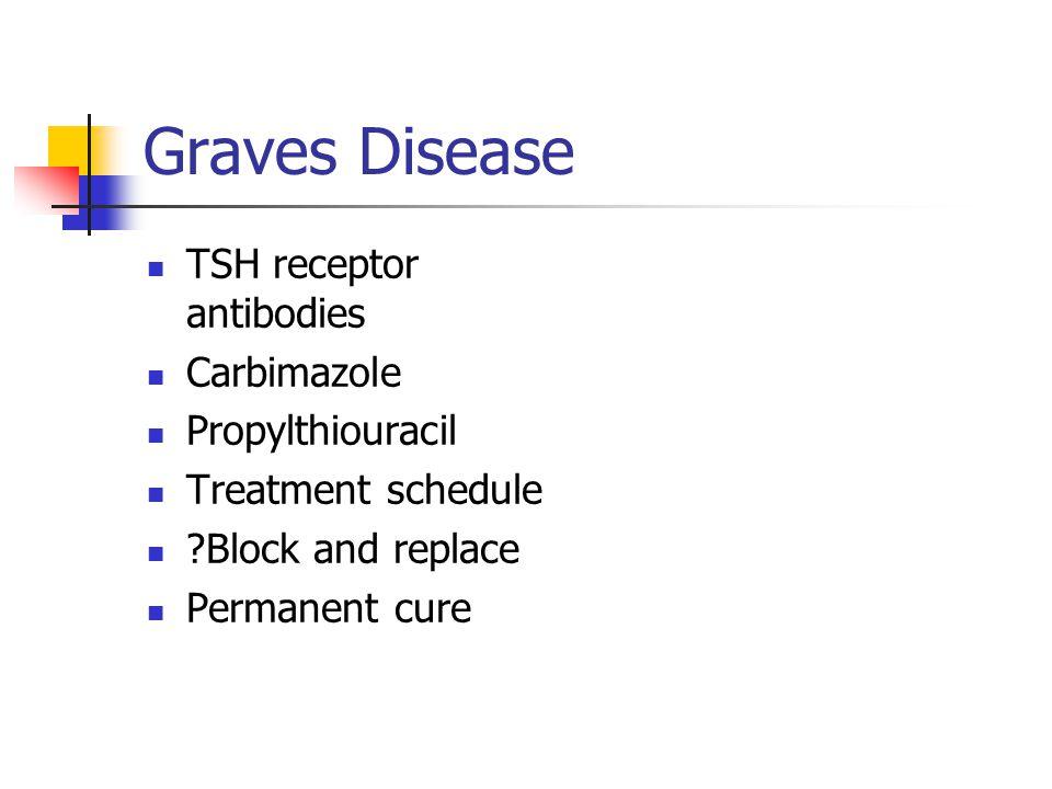 Graves Disease TSH receptor antibodies Carbimazole Propylthiouracil Treatment schedule ?Block and replace Permanent cure