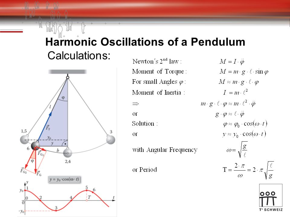 Calculations: Harmonic Oscillations of a Pendulum