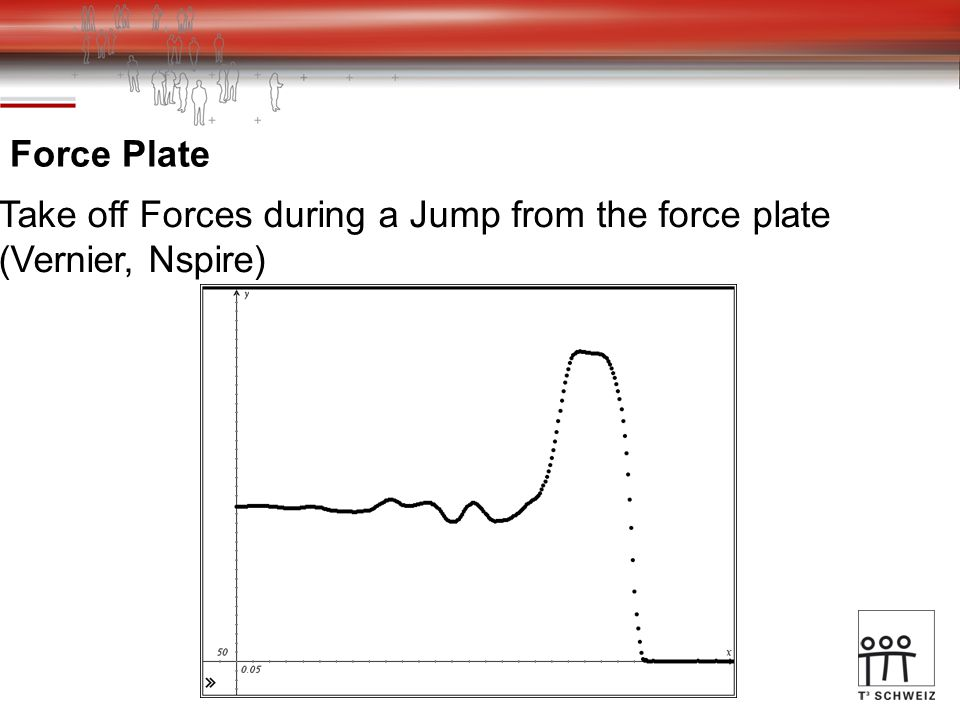 Force Plate Take off Forces during a Jump from the force plate (Vernier, Nspire)