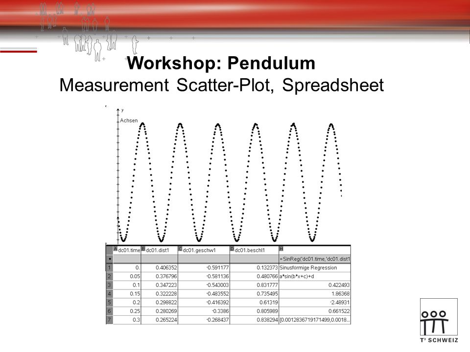 Workshop: Pendulum Measurement Scatter-Plot, Spreadsheet