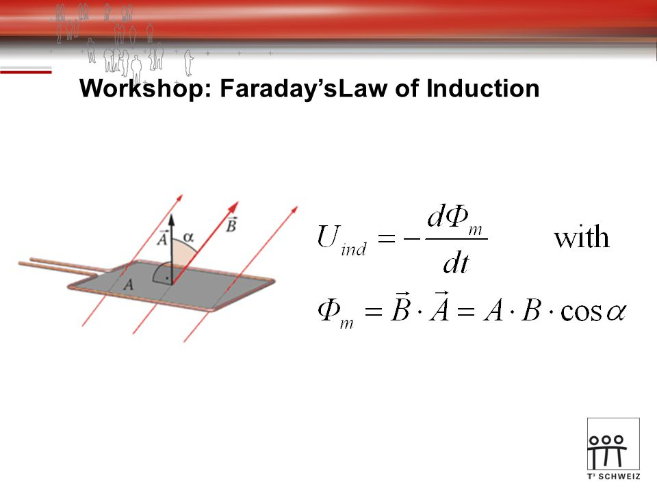 Workshop: Faraday'sLaw of Induction