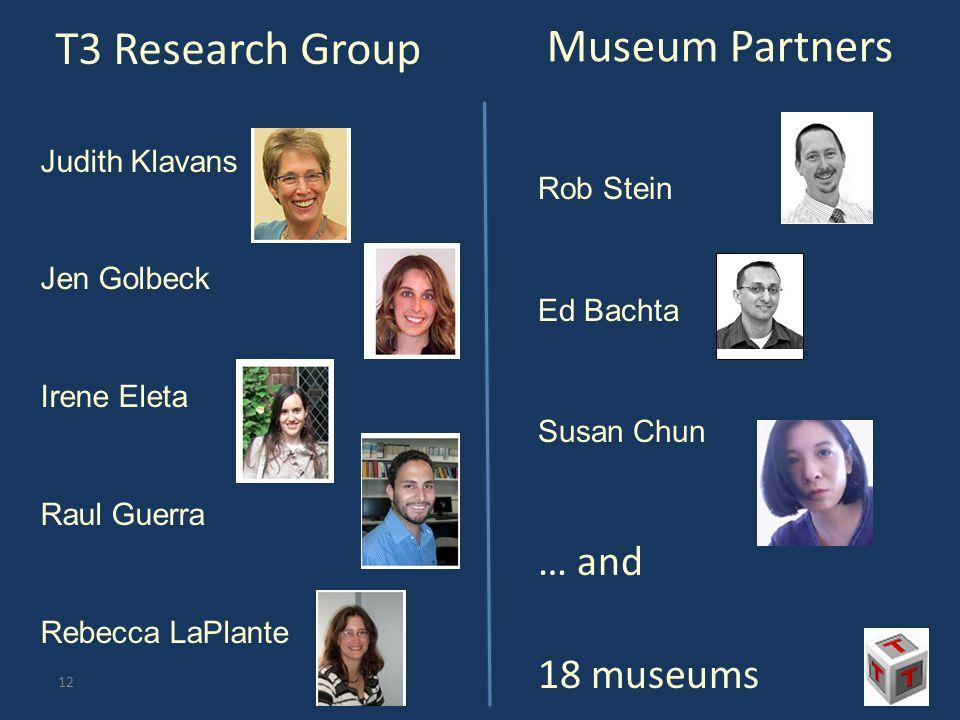 Judith Klavans Jen Golbeck Irene Eleta Raul Guerra Rebecca LaPlante Museum Partners Rob Stein Ed Bachta Susan Chun … and 18 museums T3 Research Group 12