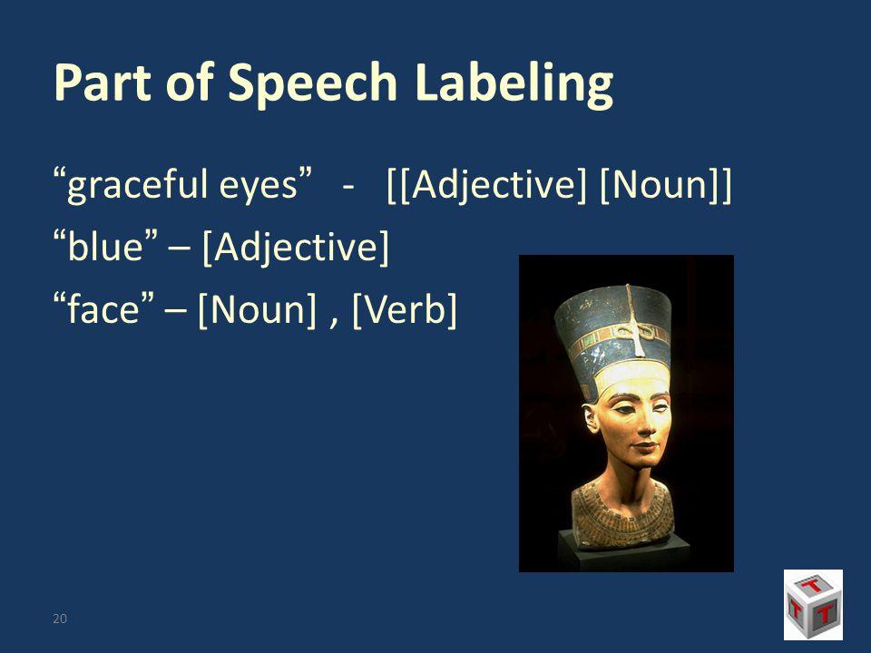 Part of Speech Labeling graceful eyes - [[Adjective] [Noun]] blue – [Adjective] face – [Noun], [Verb] 20
