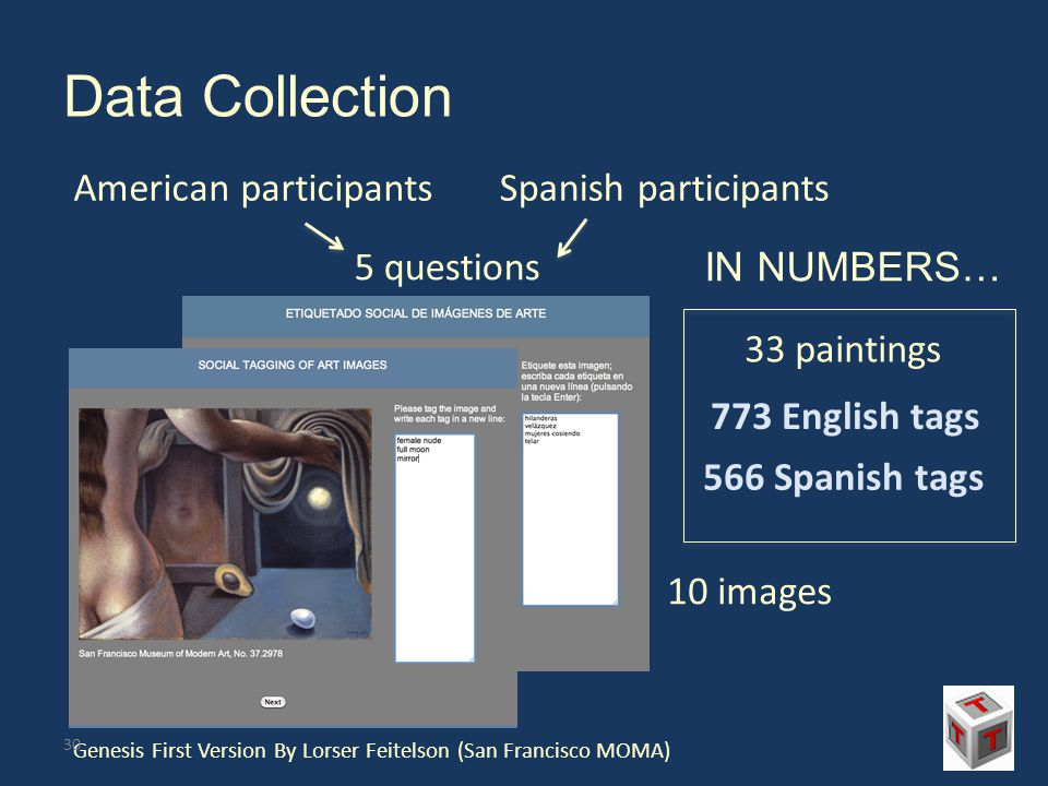 773 English tags 566 Spanish tags 33 paintings Spanish participantsAmerican participants 5 questions 10 images IN NUMBERS… Genesis First Version By Lorser Feitelson (San Francisco MOMA) Data Collection 30