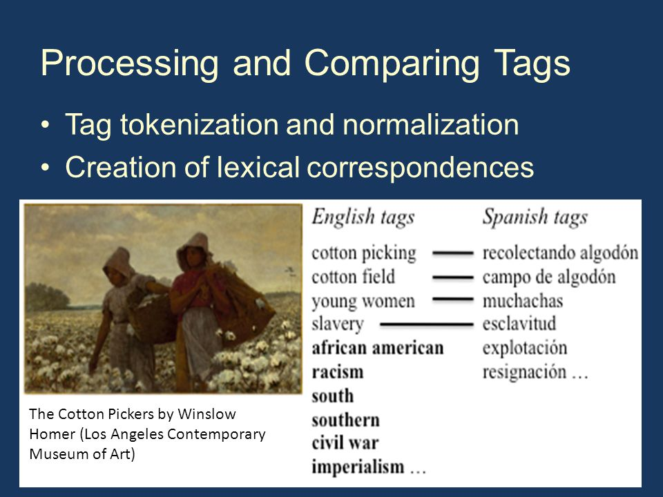 Tag tokenization and normalization Creation of lexical correspondences Processing and Comparing Tags 31 The Cotton Pickers by Winslow Homer (Los Angeles Contemporary Museum of Art)