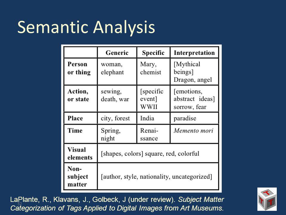 Semantic Analysis 32 LaPlante, R., Klavans, J., Golbeck, J (under review).