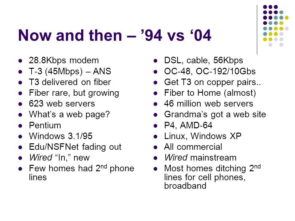 Now and then – '94 vs '04 28.8Kbps modem T-3 (45Mbps) – ANS T3 delivered on fiber Fiber rare, but growing 623 web servers What's a web page.