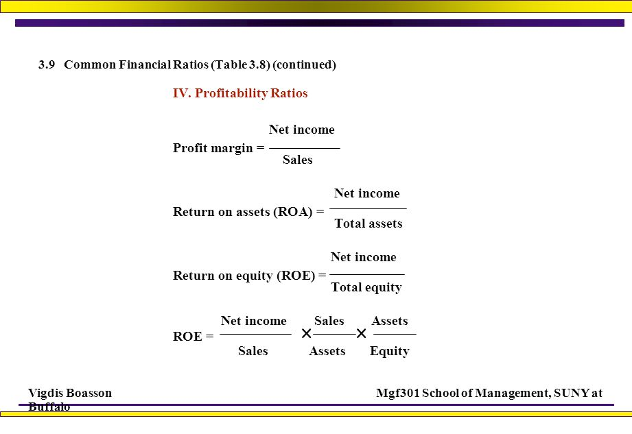 Vigdis BoassonMgf301 School of Management, SUNY at Buffalo 3.9 Common Financial Ratios (Table 3.8) (continued) III. Asset Utilization or Turnover Rati