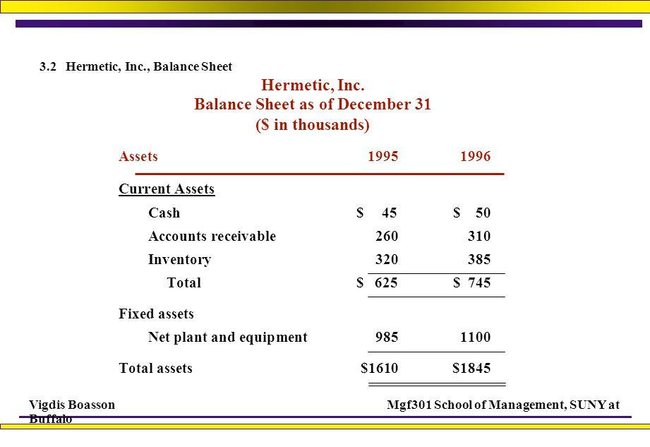 Vigdis BoassonMgf301 School of Management, SUNY at Buffalo 3.2 Hermetic, Inc., Balance Sheet Hermetic, Inc.