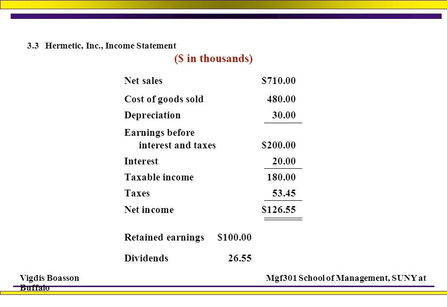 Vigdis BoassonMgf301 School of Management, SUNY at Buffalo 3.9 Common Financial Ratios (Table 3.8) I.