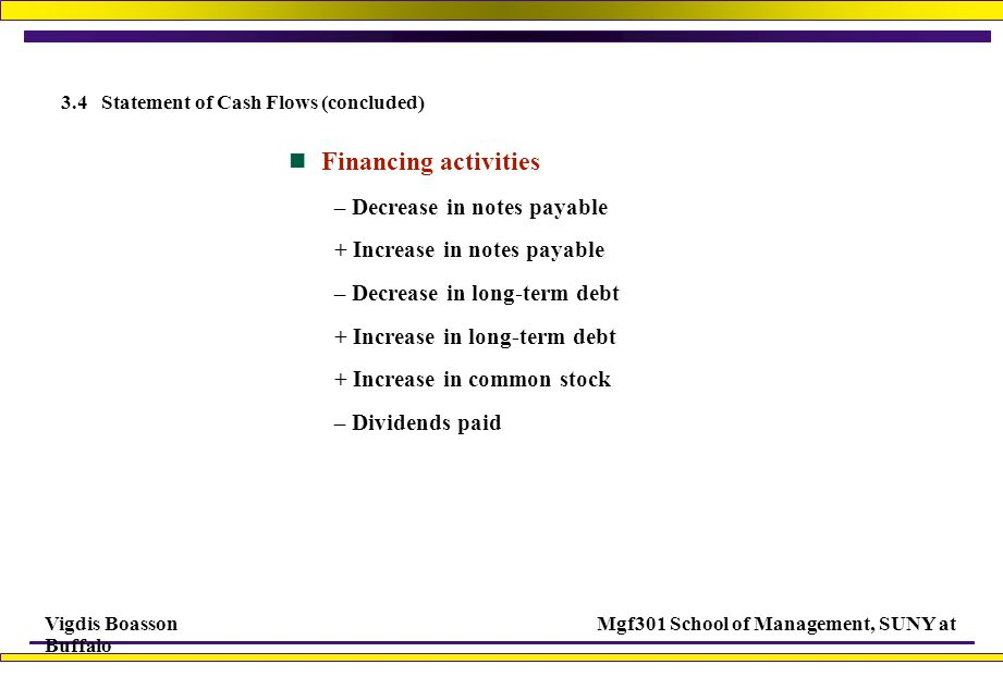 Vigdis BoassonMgf301 School of Management, SUNY at Buffalo 3.4 Statement of Cash Flows (concluded) Financing activities – Decrease in notes payable + Increase in notes payable – Decrease in long-term debt + Increase in long-term debt + Increase in common stock – Dividends paid