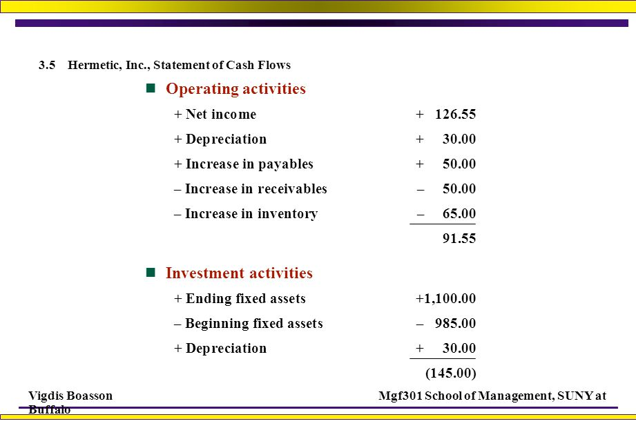 Vigdis BoassonMgf301 School of Management, SUNY at Buffalo 3.4 Statement of Cash Flows (concluded) Financing activities – Decrease in notes payable +
