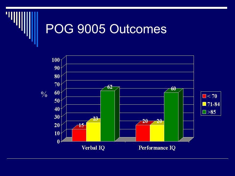 POG 9005 Outcomes %