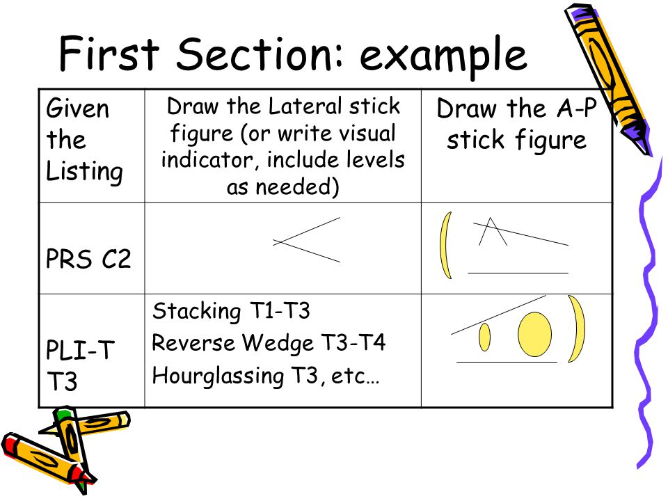 First Section: example Given the Listing Draw the Lateral stick figure (or write visual indicator, include levels as needed) Draw the A-P stick figure