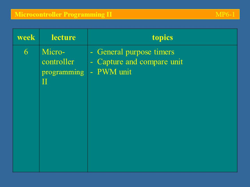 Microcontroller Programming IIMP6-32 -Example: Compare mode 0 Pulse sequence generated by triggering interrupts at user programmable times (controlled through the compare values cv1 and cv2); upon reaching level cv1, the CCx register is modified to cv2, upon reaching cv2 CCx is reset to cv1 Capture and Compare unit