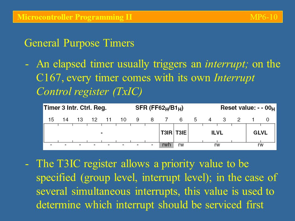 Microcontroller Programming IIMP6-10 -An elapsed timer usually triggers an interrupt; on the C167, every timer comes with its own Interrupt Control re